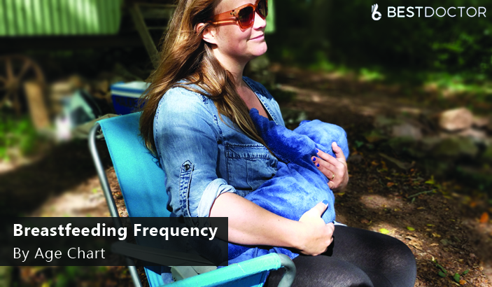 Breastfeeding Frequency By Age Chart